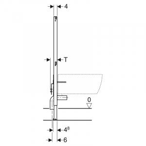 Інсталяційна система Duofix