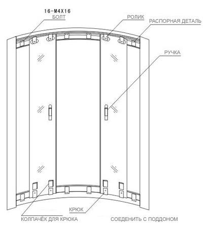 Инструкция к душевой кабине 4090